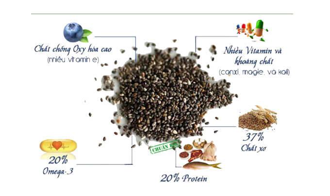 hat chia healthy food nuts organic chia seed uc 1kg anh 0001